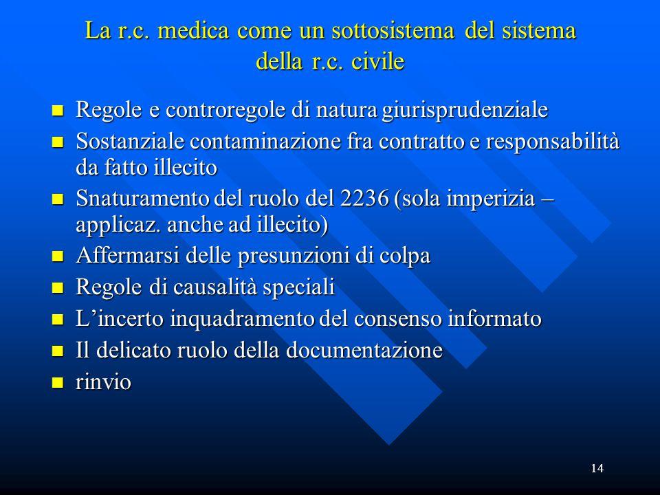 14 La r.c. medica come un sottosistema del sistema della r.c. civile n Regole e controregole di natura giurisprudenziale n Sostanziale contaminazione