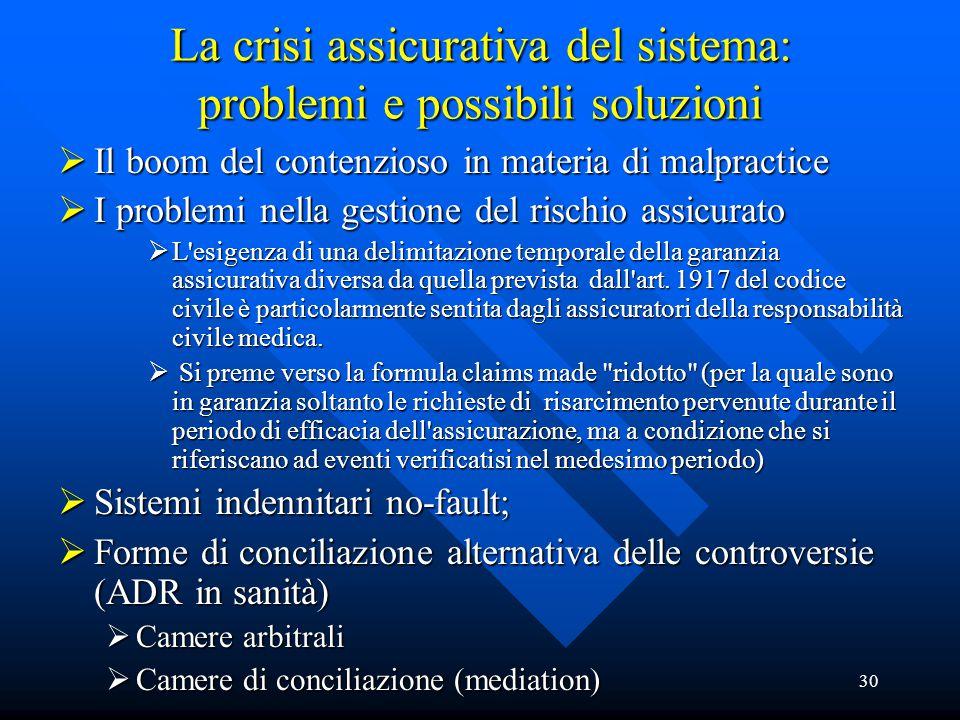 30 La crisi assicurativa del sistema: problemi e possibili soluzioni  Il boom del contenzioso in materia di malpractice  I problemi nella gestione d