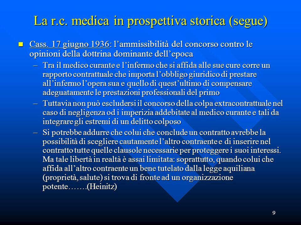 9 La r.c. medica in prospettiva storica (segue) n Cass. 17 giugno 1936: l'ammissibilità del concorso contro le opinioni della dottrina dominante dell'