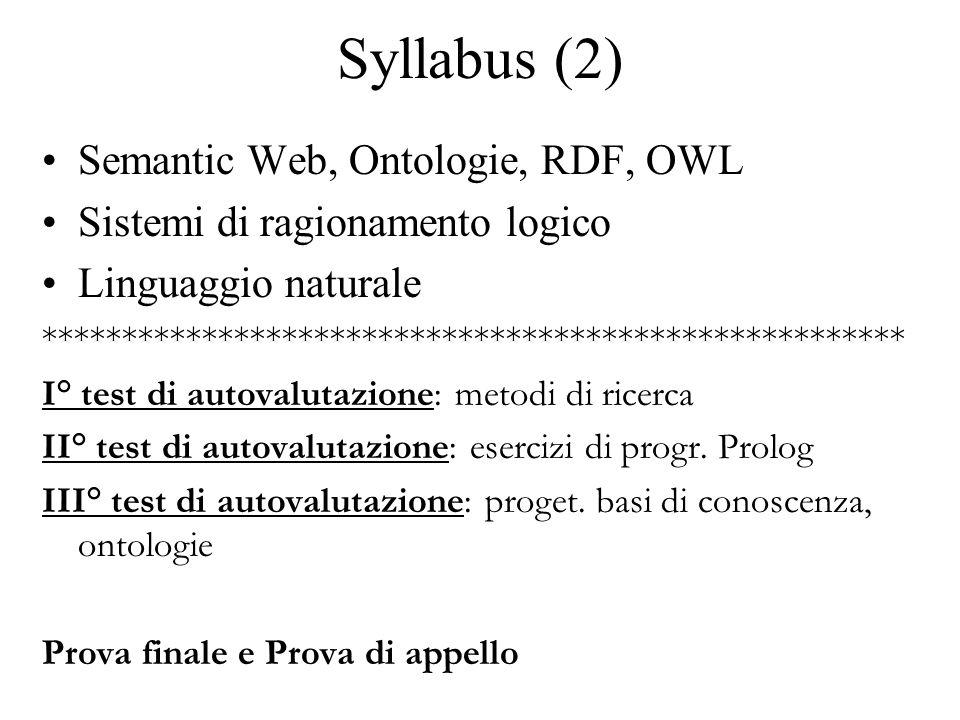 Syllabus (2) Semantic Web, Ontologie, RDF, OWL Sistemi di ragionamento logico Linguaggio naturale ****************************************************** I° test di autovalutazione: metodi di ricerca II° test di autovalutazione: esercizi di progr.