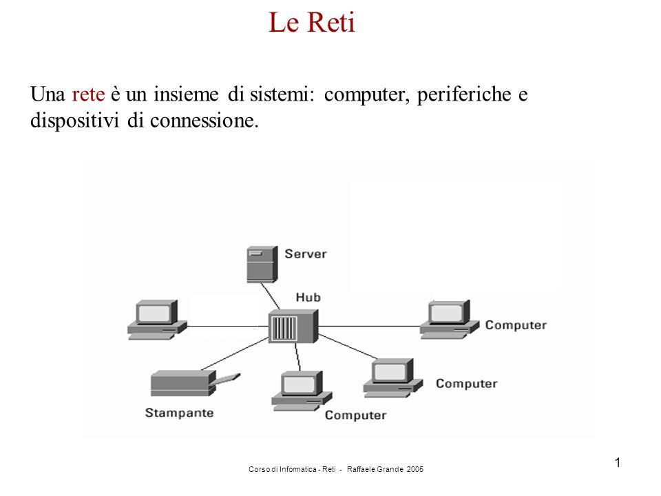 Corso di Informatica - Reti - Raffaele Grande 2005 12 Dispositivi hardware presenti nelle reti Hub (concentratore) dispositivo a cui fanno capo i computer di una LAN Switch (commutatore) dispositivo a cui fanno capo più LAN Router (instradatore) dispositivo per il collegamento di una o più reti a un ISP firewall