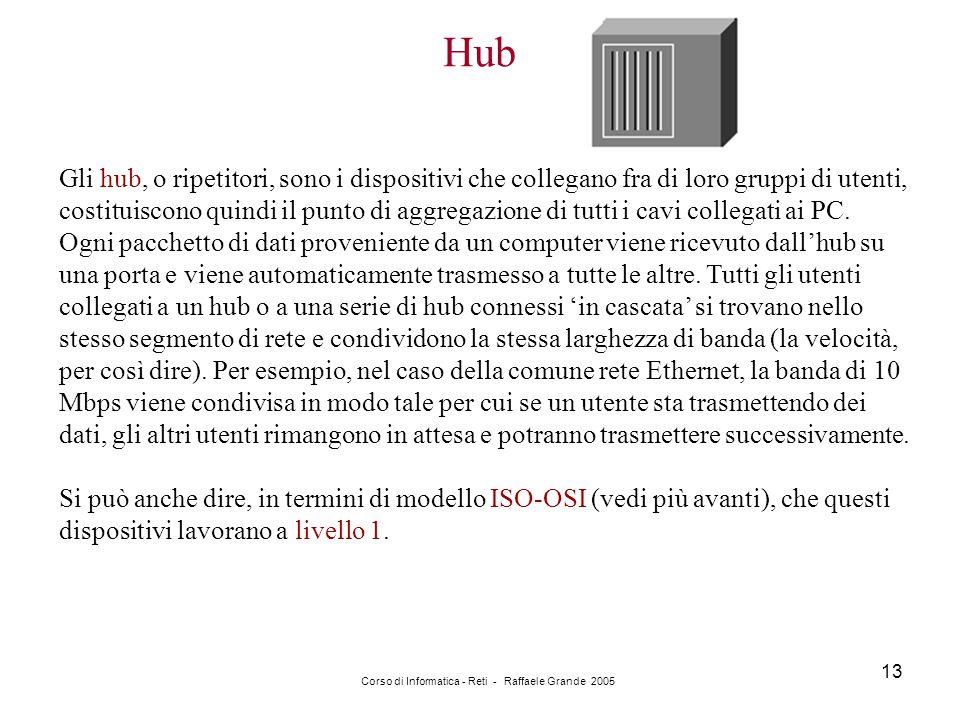 Corso di Informatica - Reti - Raffaele Grande 2005 13 Hub Gli hub, o ripetitori, sono i dispositivi che collegano fra di loro gruppi di utenti, costit