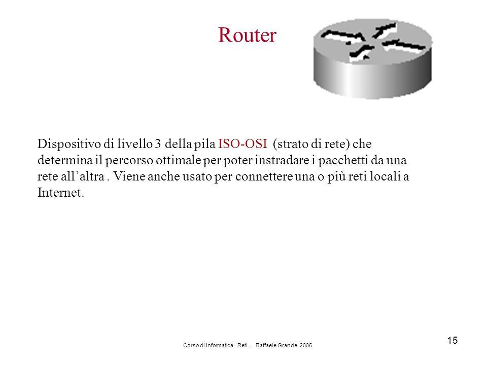 Corso di Informatica - Reti - Raffaele Grande 2005 15 Router Dispositivo di livello 3 della pila ISO-OSI (strato di rete) che determina il percorso ot