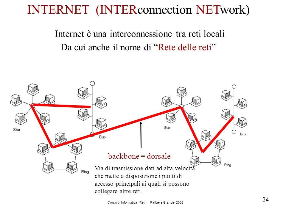 Corso di Informatica - Reti - Raffaele Grande 2005 34 INTERNET (INTERconnection NETwork) Internet è una interconnessione tra reti locali Da cui anche