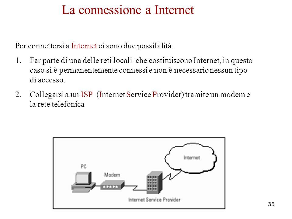 Corso di Informatica - Reti - Raffaele Grande 2005 35 Per connettersi a Internet ci sono due possibilità: 1.Far parte di una delle reti locali che cos