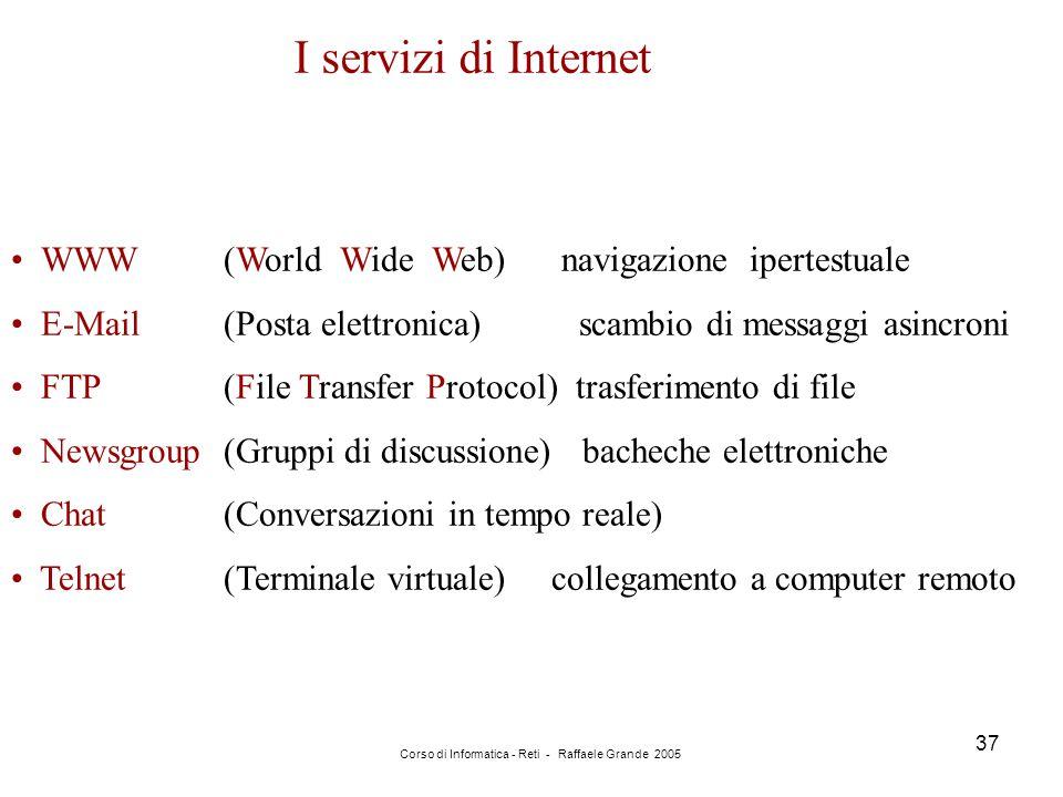 Corso di Informatica - Reti - Raffaele Grande 2005 37 I servizi di Internet WWW(World Wide Web) navigazione ipertestuale E-Mail(Posta elettronica) sca