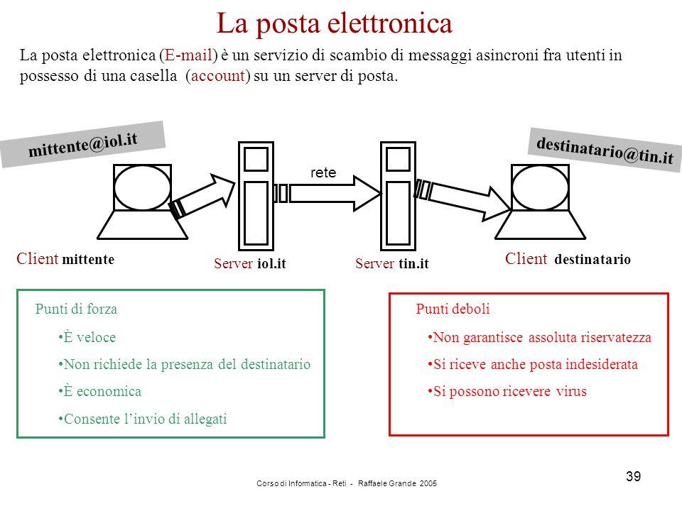 Corso di Informatica - Reti - Raffaele Grande 2005 39 Client mittente Client destinatario La posta elettronica Punti di forzaPunti deboli È veloce Non
