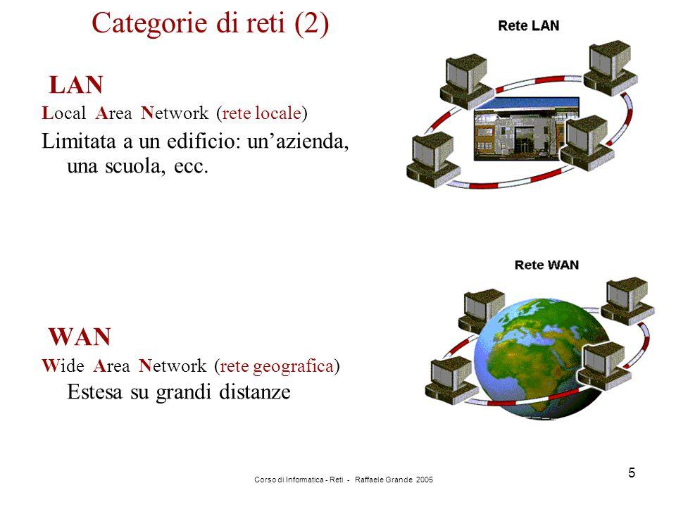 Corso di Informatica - Reti - Raffaele Grande 2005 5 LAN Local Area Network (rete locale) Limitata a un edificio: un'azienda, una scuola, ecc. WAN Wid