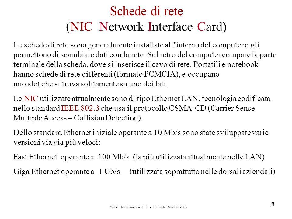 Corso di Informatica - Reti - Raffaele Grande 2005 8 Schede di rete (NIC Network Interface Card) Le schede di rete sono generalmente installate all'in