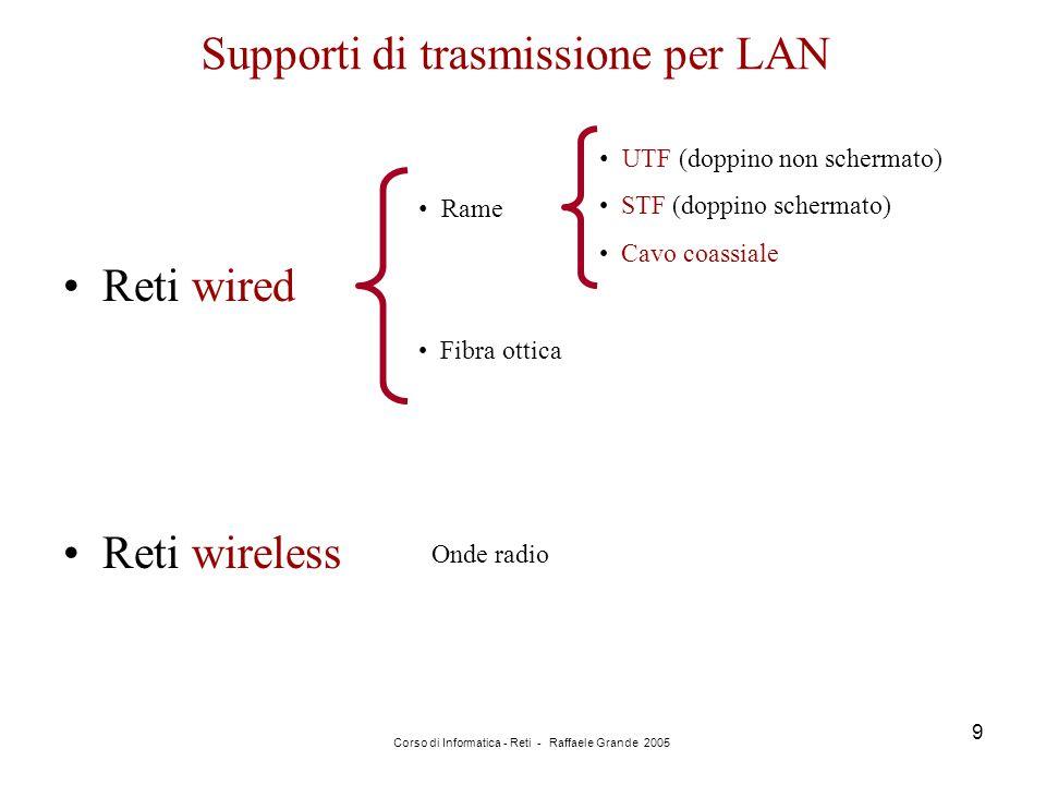 Corso di Informatica - Reti - Raffaele Grande 2005 10 Supporti di trasmissione per LAN wired Il cavo coassiale, simile ai cavi per la televisione, non viene quasi più utilizzato a favore del doppino telefonico (più economico) Il doppino (denominato anche 10BaseT), che viene usato di norma nelle nuove installazioni ed è conforme a diversi standard quali, per esempio, il doppino non schermato (UTP, Unshielded Twisted Pair) di Categoria 3 (RJ 11), utilizzato nelle linee telefoniche tradizionali, e quello di Categoria 5 (RJ 45), sempre più spesso usato nelle attuali reti dati (e in quelle miste dati/fonia).