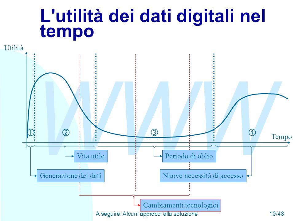WWW A seguire: Alcuni approcci alla soluzione10/48 L utilità dei dati digitali nel tempo Tempo Utilità Generazione dei dati Vita utilePeriodo di oblio Nuove necessità di accesso Cambiamenti tecnologici 