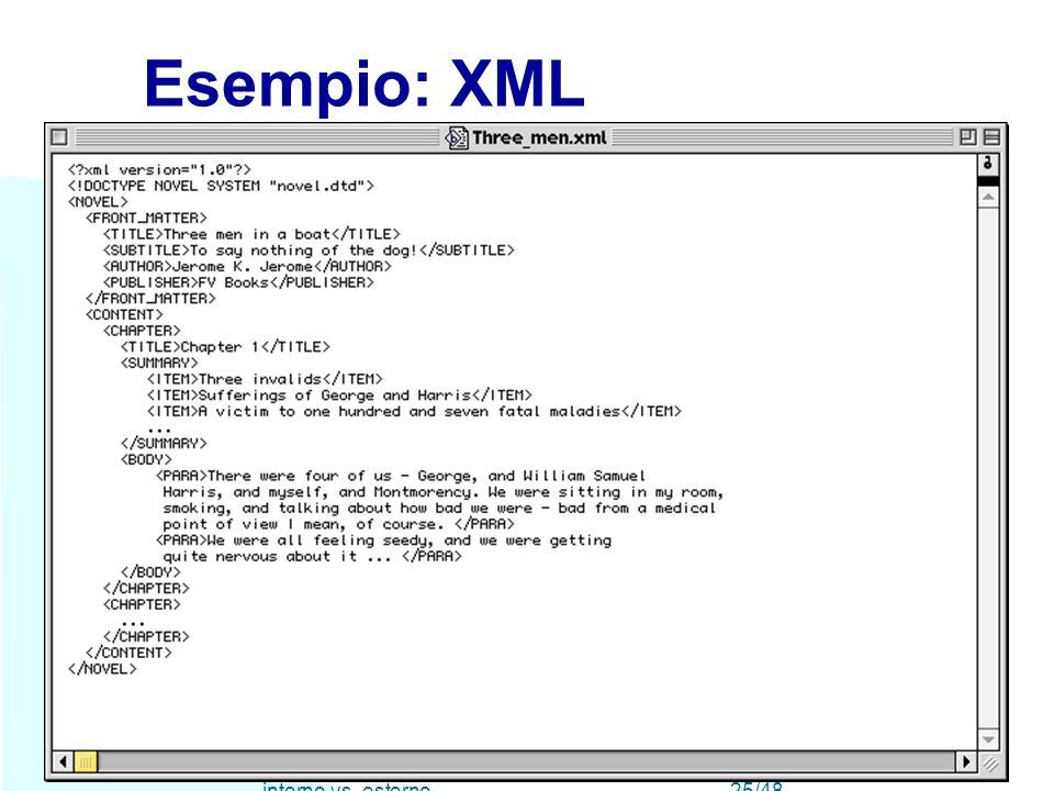 WWW A seguire: Modi del markup: interno vs. esterno25/48 Esempio: XML