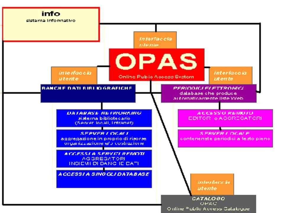 Bologna, 28 febbraio 2000Antonella De Robbio 22 l'integrazione delle risorse PERCORSI PARALLELI: opac, banche dati, e-journal nuovi approcci dell'utenza PERDITA DI CENTRALITA' DEL CATALOGO .