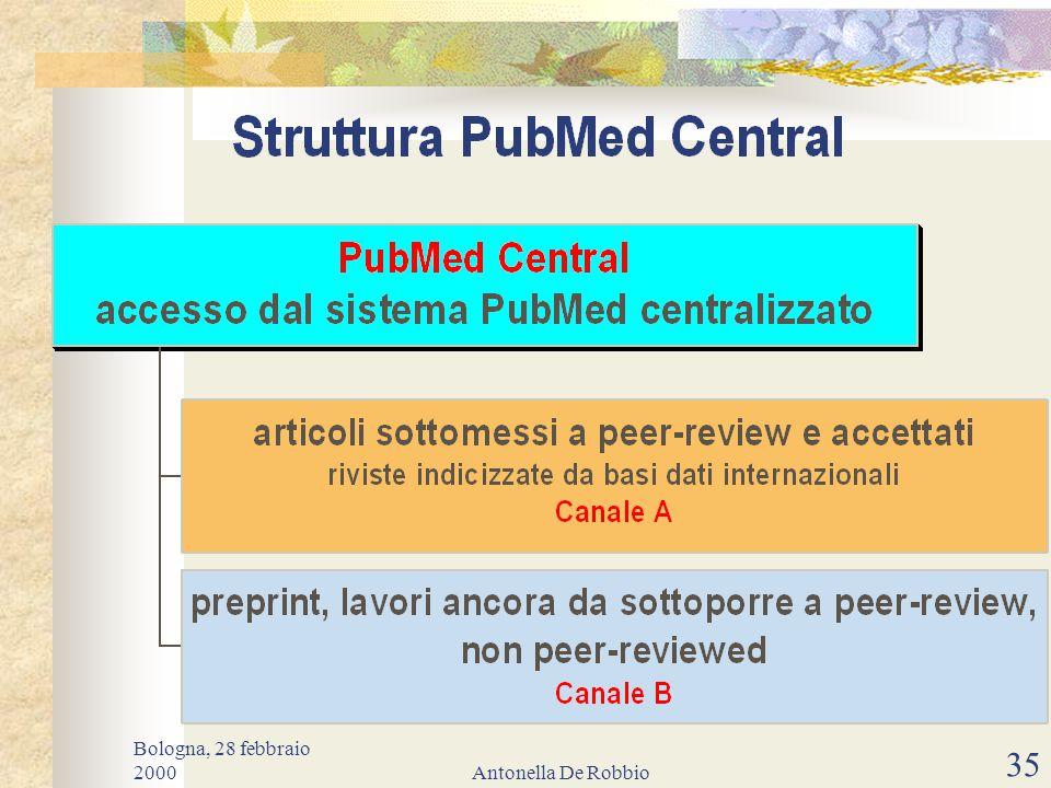 Bologna, 28 febbraio 2000Antonella De Robbio 34