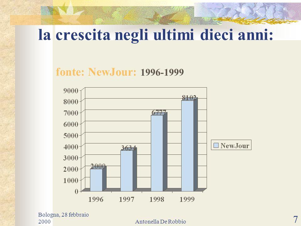 Bologna, 28 febbraio 2000Antonella De Robbio 6 la crescita negli ultimi dieci anni: fonte: ARL Directory: 1991-1998