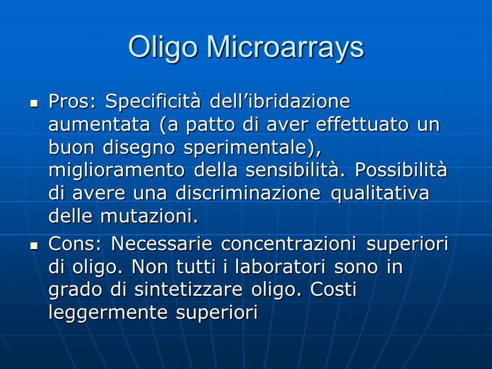 Oligo Microarrays Pros: Specificità dell'ibridazione aumentata (a patto di aver effettuato un buon disegno sperimentale), miglioramento della sensibil