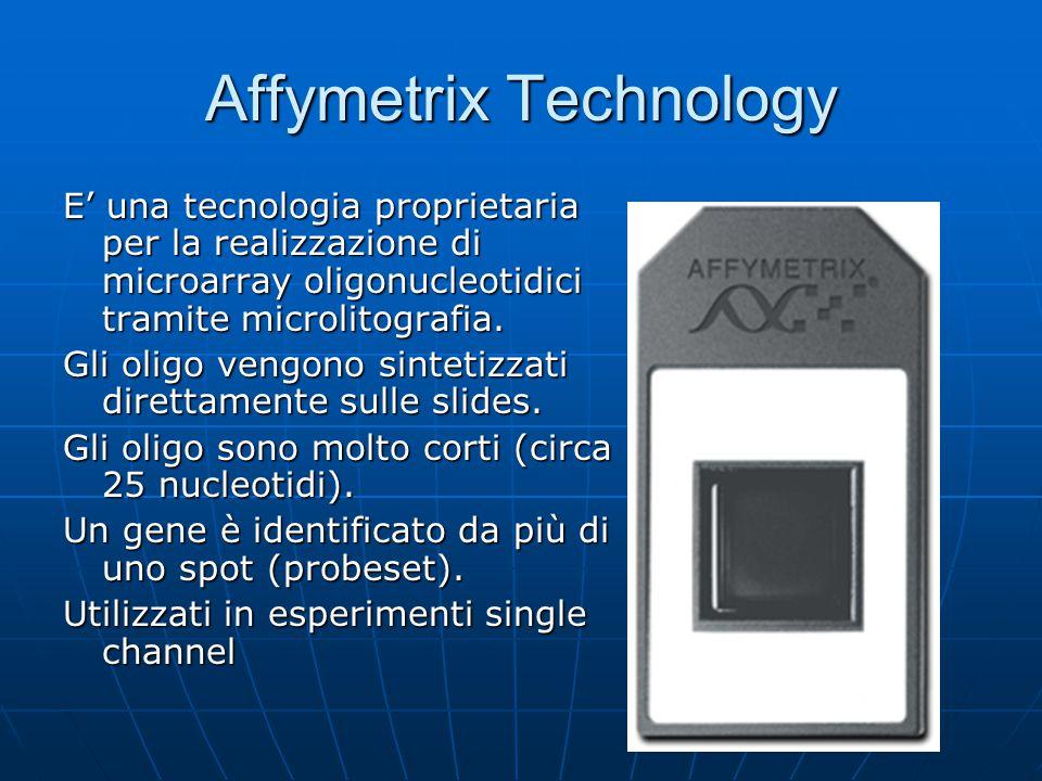 Affymetrix Technology E' una tecnologia proprietaria per la realizzazione di microarray oligonucleotidici tramite microlitografia. Gli oligo vengono s