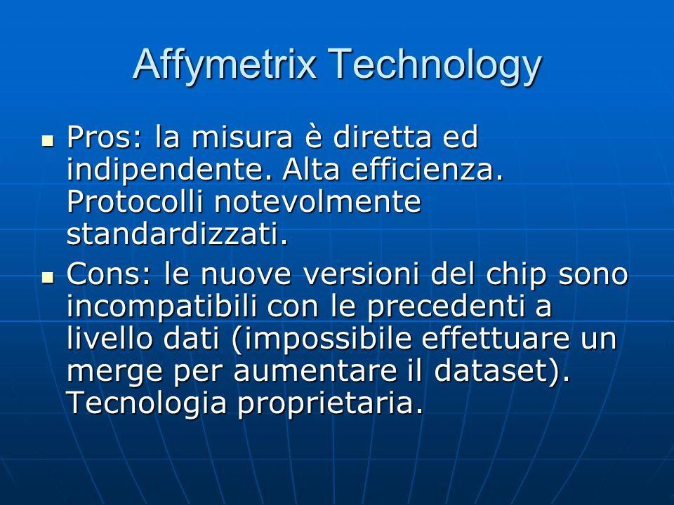 Affymetrix Technology Pros: la misura è diretta ed indipendente. Alta efficienza. Protocolli notevolmente standardizzati. Pros: la misura è diretta ed