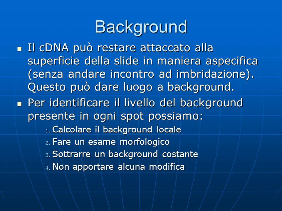 Background Il cDNA può restare attaccato alla superficie della slide in maniera aspecifica (senza andare incontro ad imbridazione). Questo può dare lu