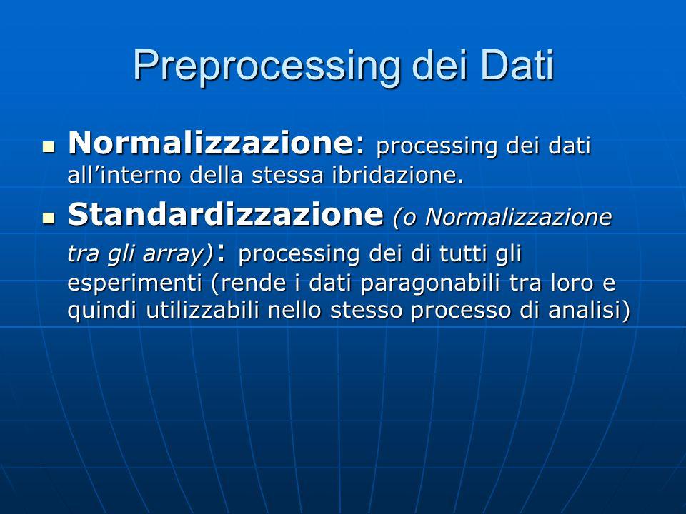 Preprocessing dei Dati Normalizzazione: processing dei dati all'interno della stessa ibridazione. Normalizzazione: processing dei dati all'interno del