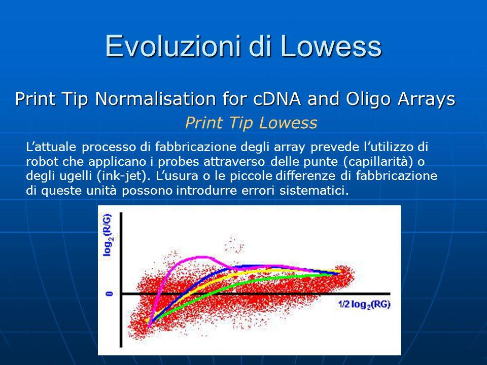 Evoluzioni di Lowess Print Tip Normalisation for cDNA and Oligo Arrays L'attuale processo di fabbricazione degli array prevede l'utilizzo di robot che applicano i probes attraverso delle punte (capillarità) o degli ugelli (ink-jet).