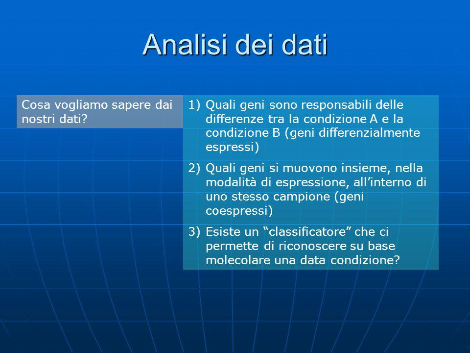 Analisi dei dati Cosa vogliamo sapere dai nostri dati? 1)Quali geni sono responsabili delle differenze tra la condizione A e la condizione B (geni dif