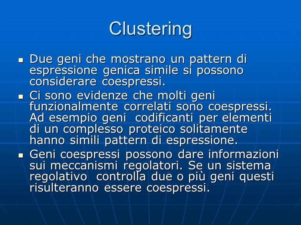 Clustering Due geni che mostrano un pattern di espressione genica simile si possono considerare coespressi. Due geni che mostrano un pattern di espres