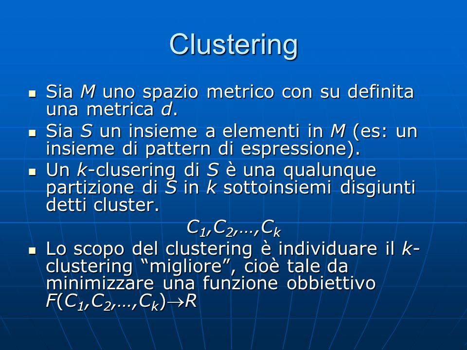 Clustering Sia M uno spazio metrico con su definita una metrica d. Sia M uno spazio metrico con su definita una metrica d. Sia S un insieme a elementi