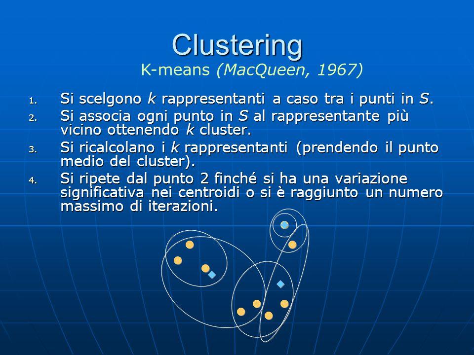 Clustering 1. Si scelgono k rappresentanti a caso tra i punti in S. 2. Si associa ogni punto in S al rappresentante più vicino ottenendo k cluster. 3.