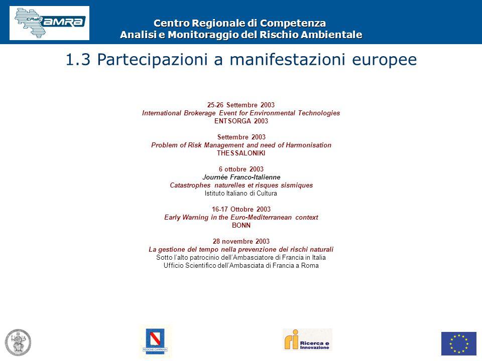 Centro Regionale di Competenza Analisi e Monitoraggio del Rischio Ambientale 1.3 Partecipazioni a manifestazioni europee 25-26 Settembre 2003 Internat