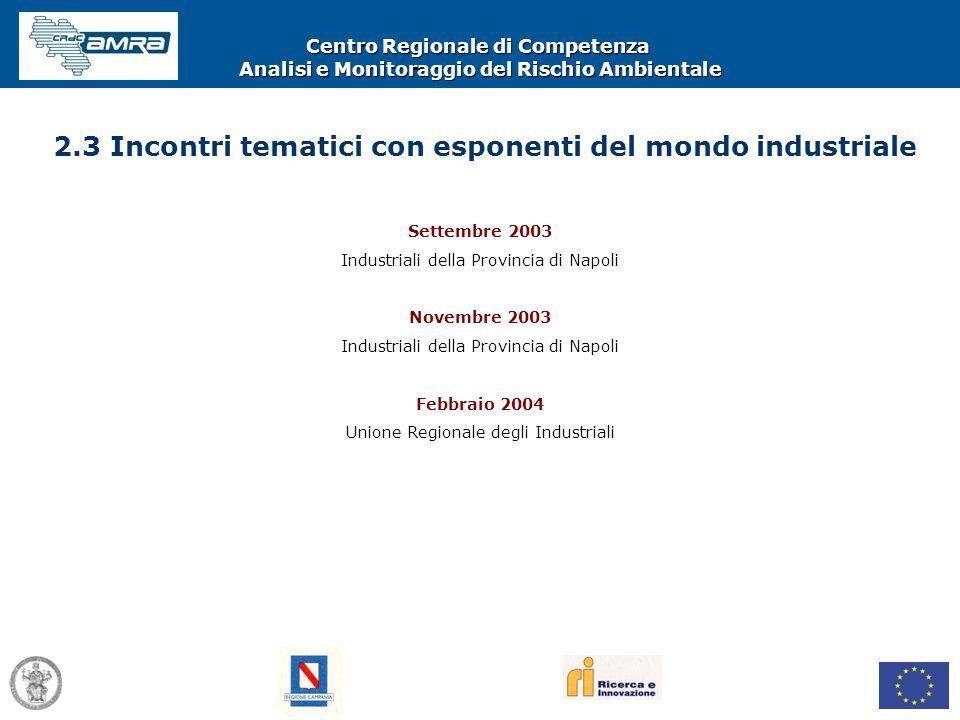 Centro Regionale di Competenza Analisi e Monitoraggio del Rischio Ambientale 2.3 Incontri tematici con esponenti del mondo industriale Settembre 2003
