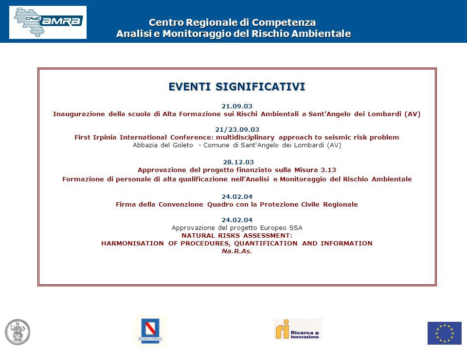 Centro Regionale di Competenza Analisi e Monitoraggio del Rischio Ambientale EVENTI SIGNIFICATIVI EVENTI SIGNIFICATIVI 21.09.03 Inaugurazione della sc