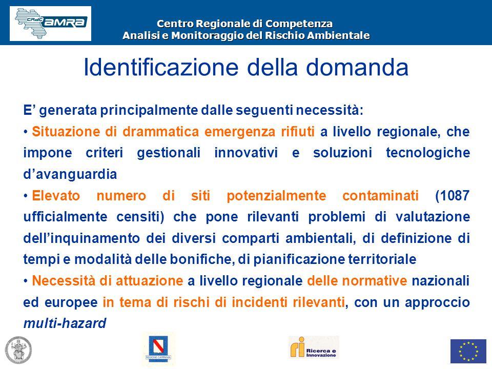 Centro Regionale di Competenza Analisi e Monitoraggio del Rischio Ambientale Identificazione della domanda E' generata principalmente dalle seguenti n