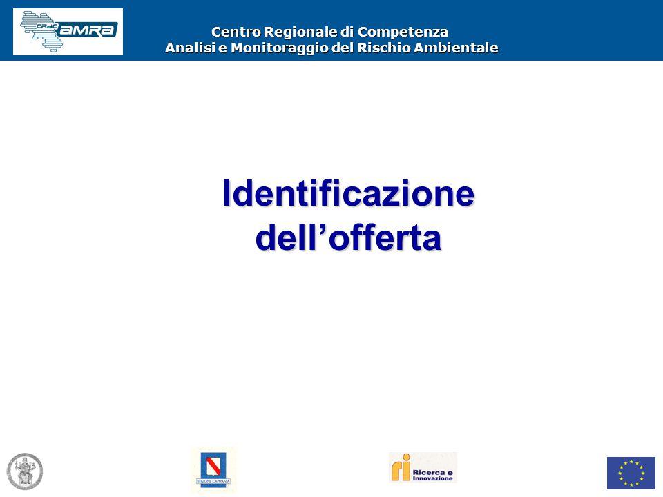 Centro Regionale di Competenza Analisi e Monitoraggio del Rischio Ambientale Identificazionedell'offerta