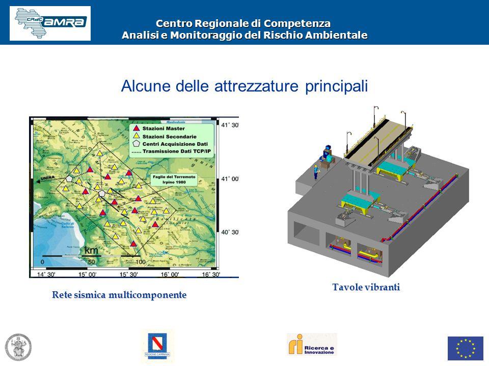 Centro Regionale di Competenza Analisi e Monitoraggio del Rischio Ambientale Alcune delle attrezzature principali Rete sismica multicomponente Tavole