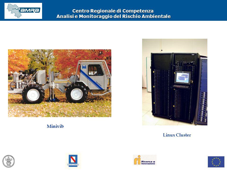 Centro Regionale di Competenza Analisi e Monitoraggio del Rischio Ambientale Minivib Linux Cluster