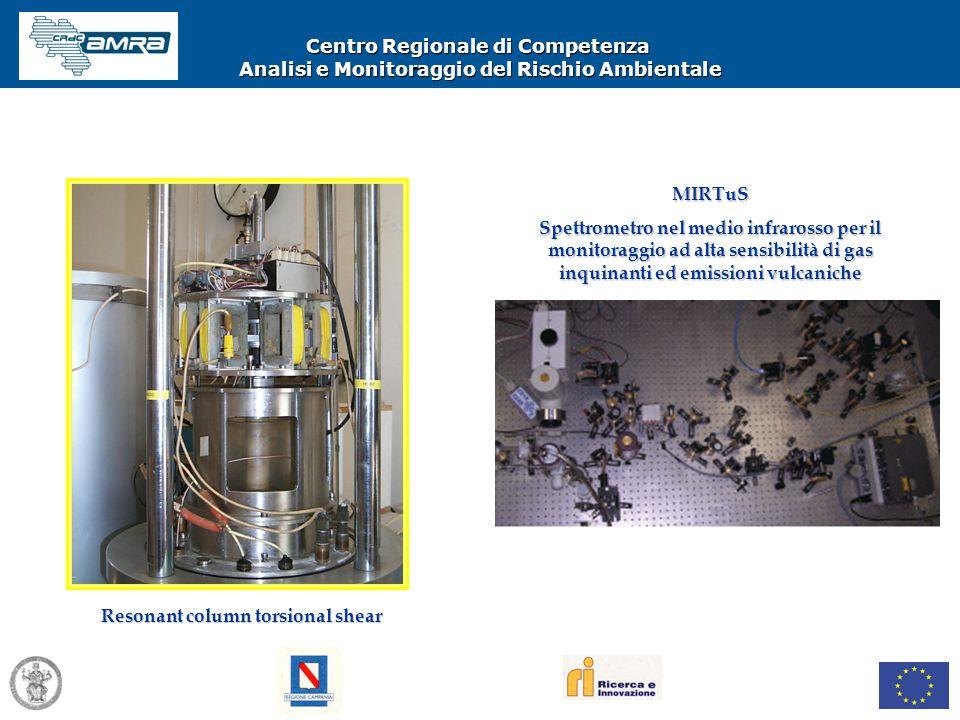 Centro Regionale di Competenza Analisi e Monitoraggio del Rischio Ambientale MIRTuS Spettrometro nel medio infrarosso per il monitoraggio ad alta sens