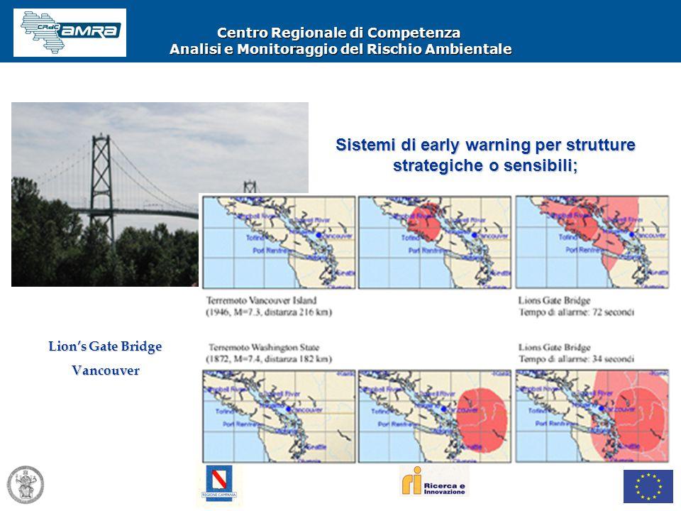 Centro Regionale di Competenza Analisi e Monitoraggio del Rischio Ambientale Sistemi di early warning per strutture strategiche o sensibili; Lion's Ga