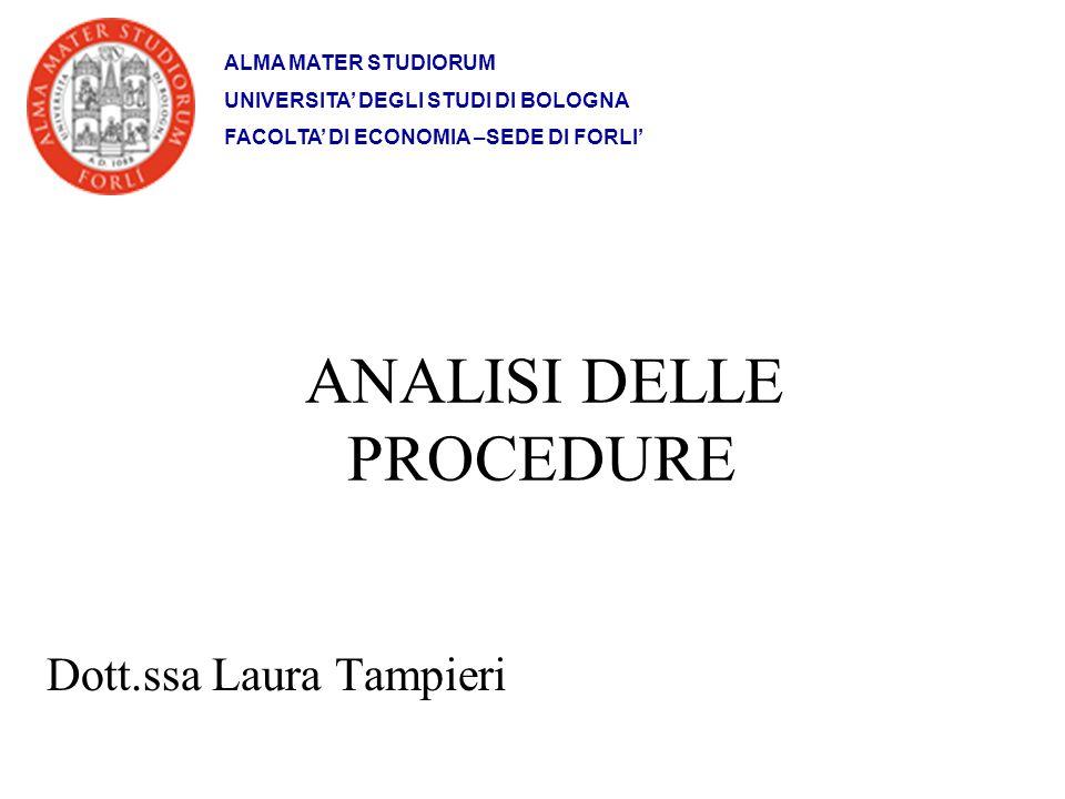 ANALISI DELLE PROCEDURE Dott.ssa Laura Tampieri ALMA MATER STUDIORUM UNIVERSITA' DEGLI STUDI DI BOLOGNA FACOLTA' DI ECONOMIA –SEDE DI FORLI'