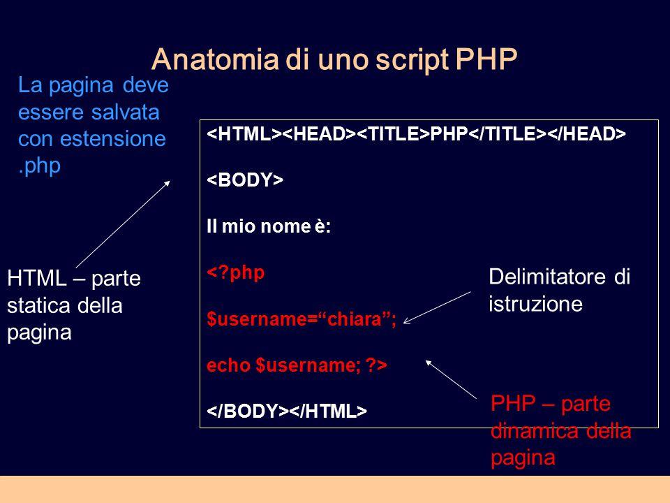 """Anatomia di uno script PHP PHP Il mio nome è: <?php $username=""""chiara""""; echo $username; ?> HTML – parte statica della pagina PHP – parte dinamica dell"""