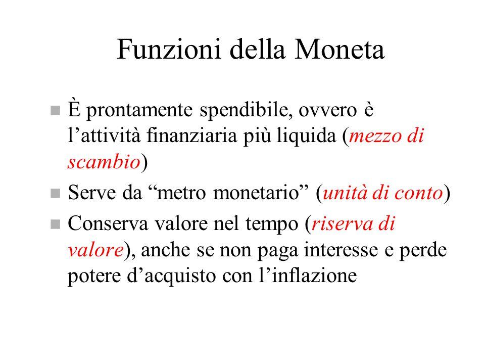 """Funzioni della Moneta n È prontamente spendibile, ovvero è l'attività finanziaria più liquida (mezzo di scambio) n Serve da """"metro monetario"""" (unità d"""