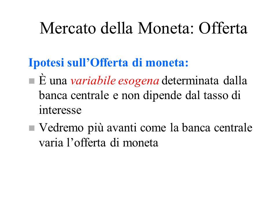 Mercato della Moneta: Offerta Ipotesi sull'Offerta di moneta: n È una variabile esogena determinata dalla banca centrale e non dipende dal tasso di in