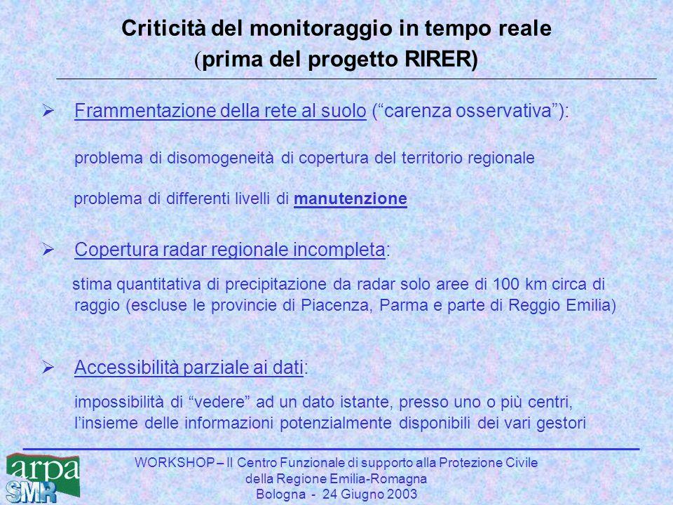 WORKSHOP – Il Centro Funzionale di supporto alla Protezione Civile della Regione Emilia-Romagna Bologna - 24 Giugno 2003 Criticità del monitoraggio in