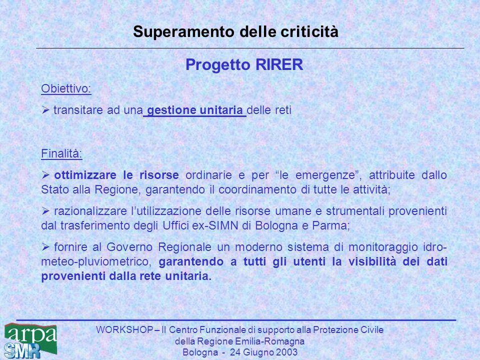 WORKSHOP – Il Centro Funzionale di supporto alla Protezione Civile della Regione Emilia-Romagna Bologna - 24 Giugno 2003 Superamento delle criticità P