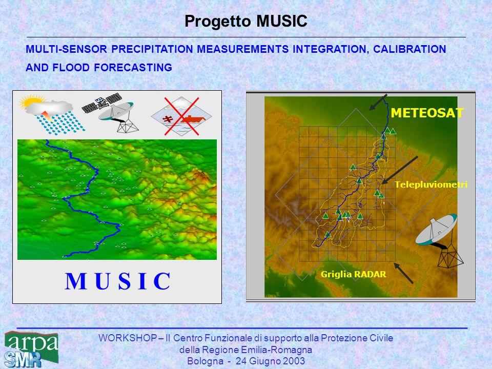 WORKSHOP – Il Centro Funzionale di supporto alla Protezione Civile della Regione Emilia-Romagna Bologna - 24 Giugno 2003 Progetto MUSIC M U S I C Tele