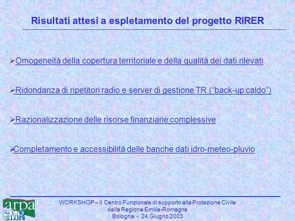 WORKSHOP – Il Centro Funzionale di supporto alla Protezione Civile della Regione Emilia-Romagna Bologna - 24 Giugno 2003 Risultati attesi a espletamen