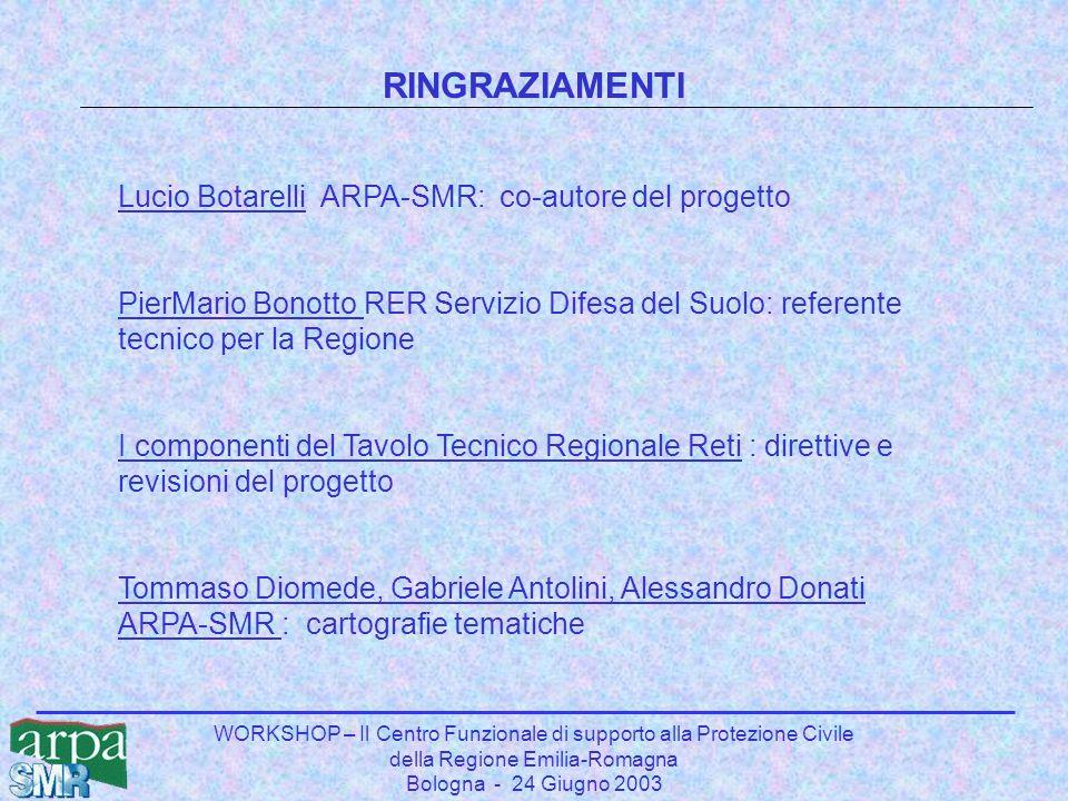 WORKSHOP – Il Centro Funzionale di supporto alla Protezione Civile della Regione Emilia-Romagna Bologna - 24 Giugno 2003 RINGRAZIAMENTI Lucio Botarell