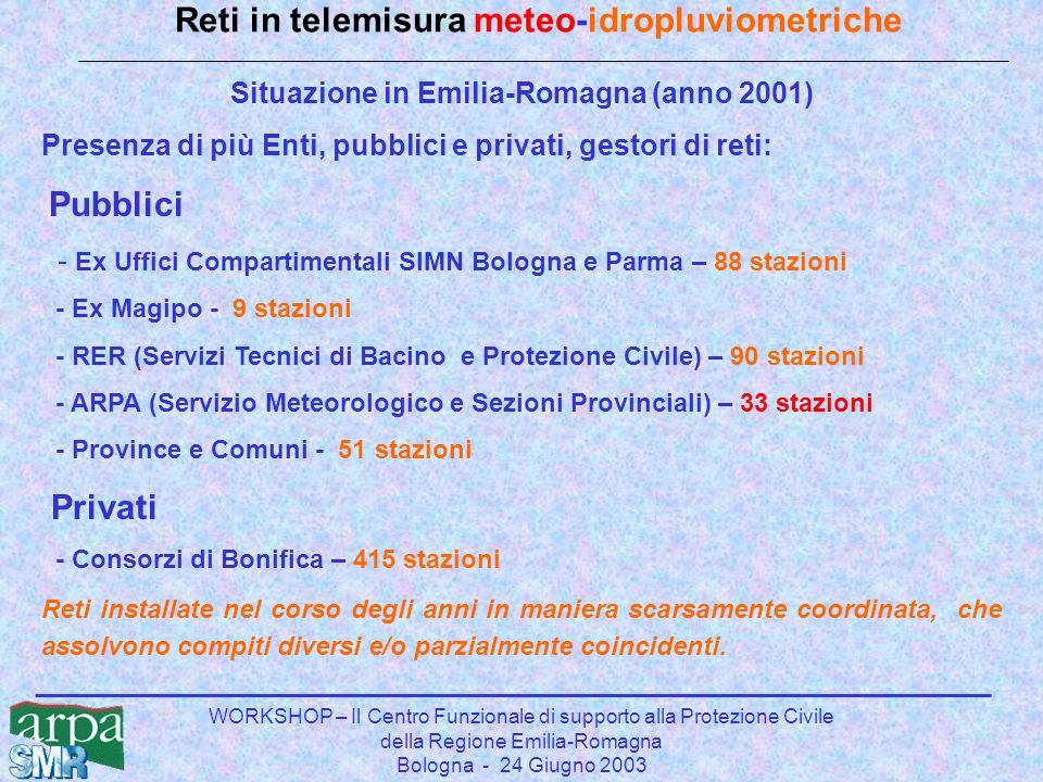 WORKSHOP – Il Centro Funzionale di supporto alla Protezione Civile della Regione Emilia-Romagna Bologna - 24 Giugno 2003 Rete integrata ARPA-SMR Situazione (anno 2001) 1.Stazioni al suolo a)Rete sinottica11 stazioni (sensori meteo) b)Rete agrometeorologica 22 stazioni (Pr, T, UR, Ba.