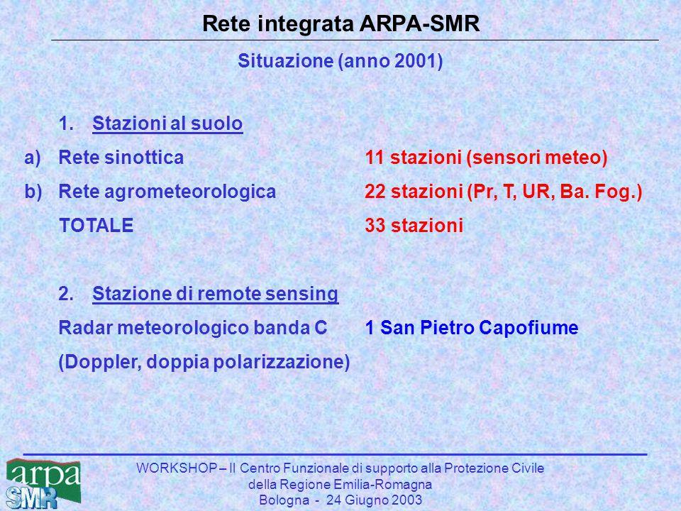 WORKSHOP – Il Centro Funzionale di supporto alla Protezione Civile della Regione Emilia-Romagna Bologna - 24 Giugno 2003 Rete integrata ARPA-SMR Situa