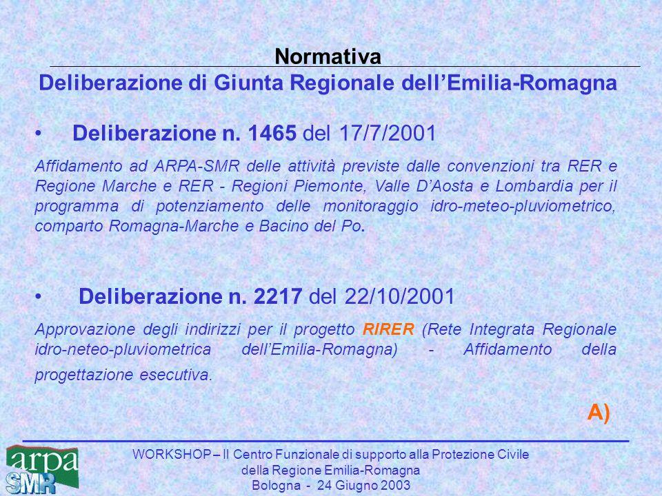 WORKSHOP – Il Centro Funzionale di supporto alla Protezione Civile della Regione Emilia-Romagna Bologna - 24 Giugno 2003 Normativa Deliberazione di Gi